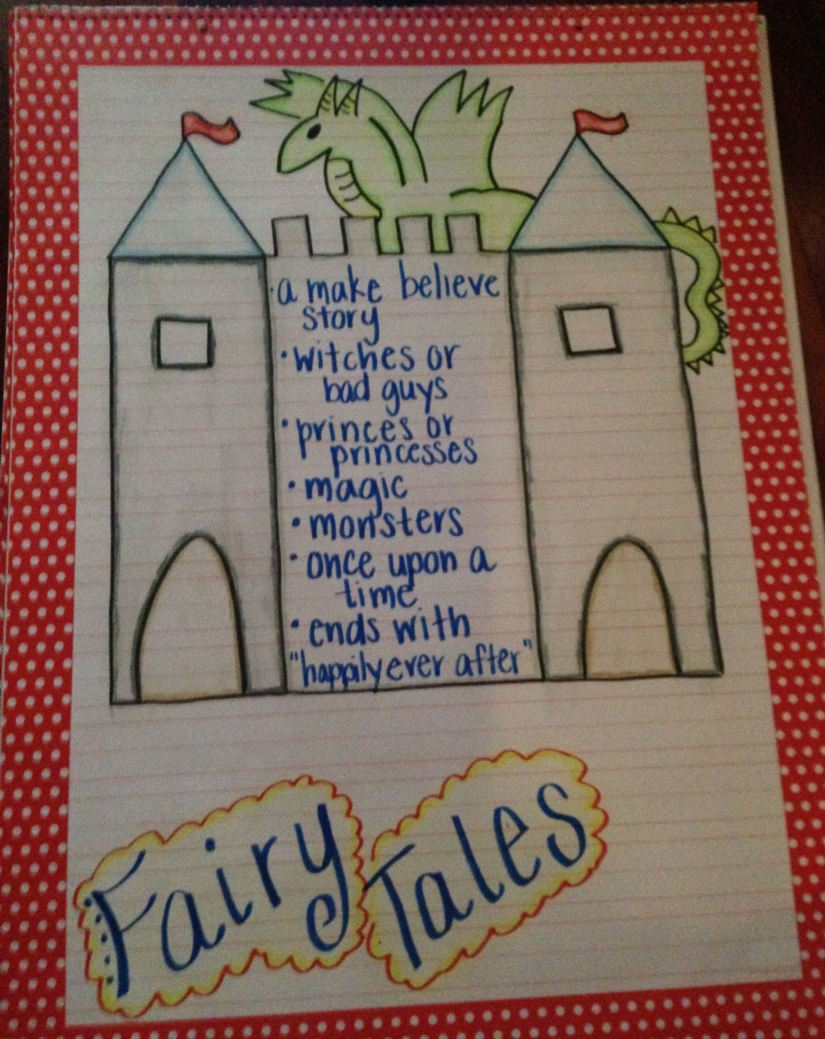 Fairy Tale Anchor Chart