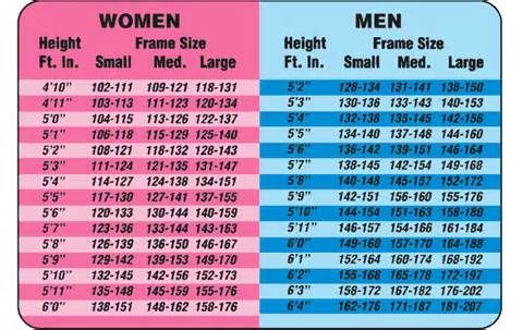 Bmi Formula Chart For Large Frame  Yahoo Image Search Results