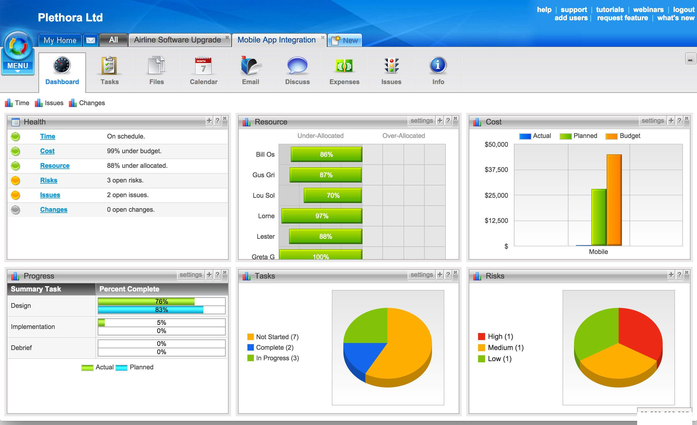 project dashboard #projectmanagement #projectdashboards http://www ...