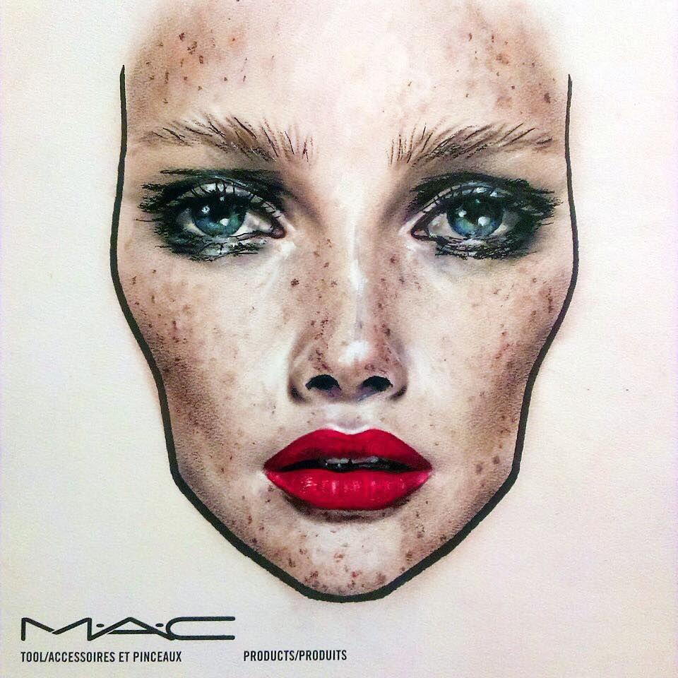 Facial Makeup Charts