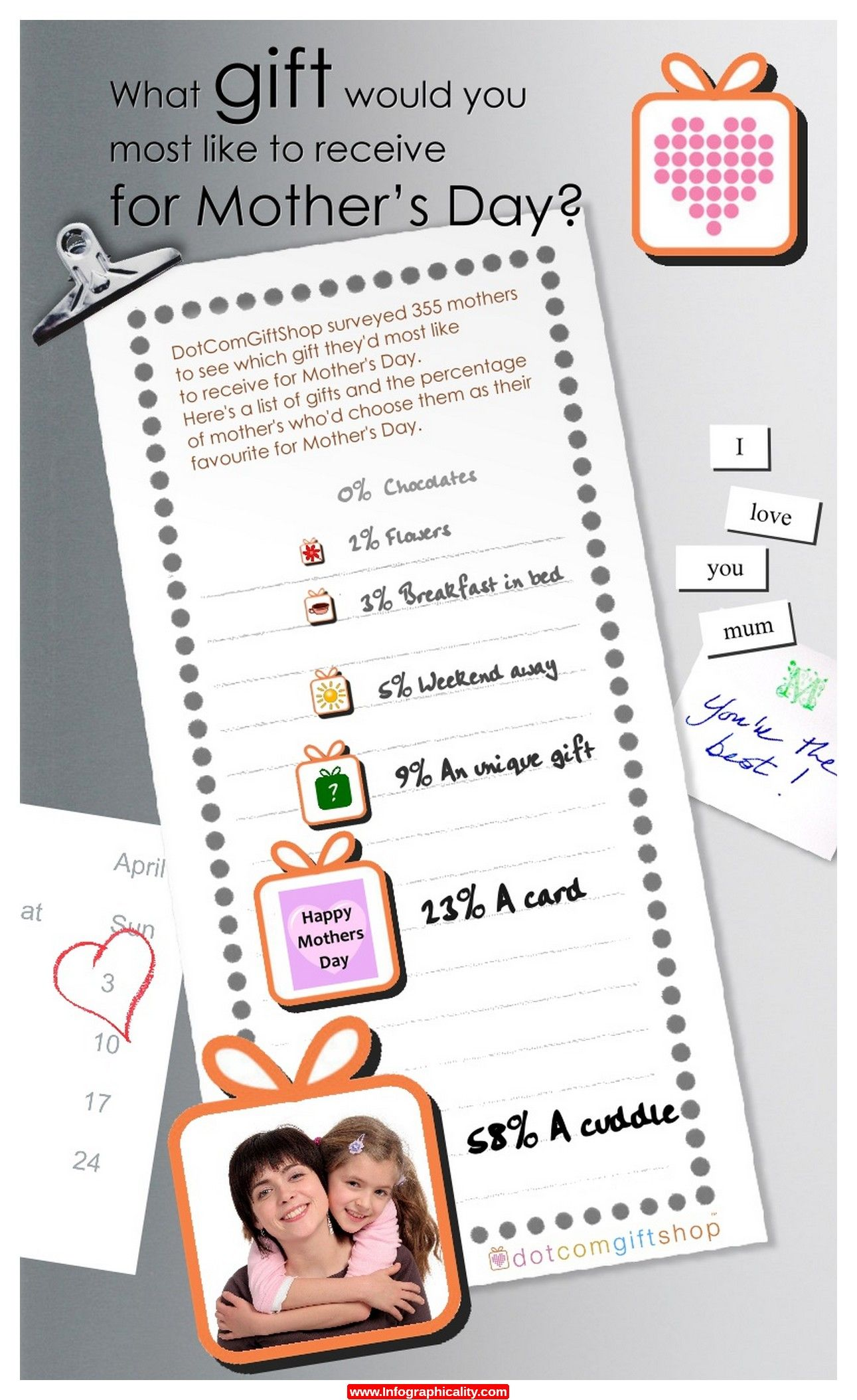 Md3 Infographic - http://infographicality.com/md3-infographic/