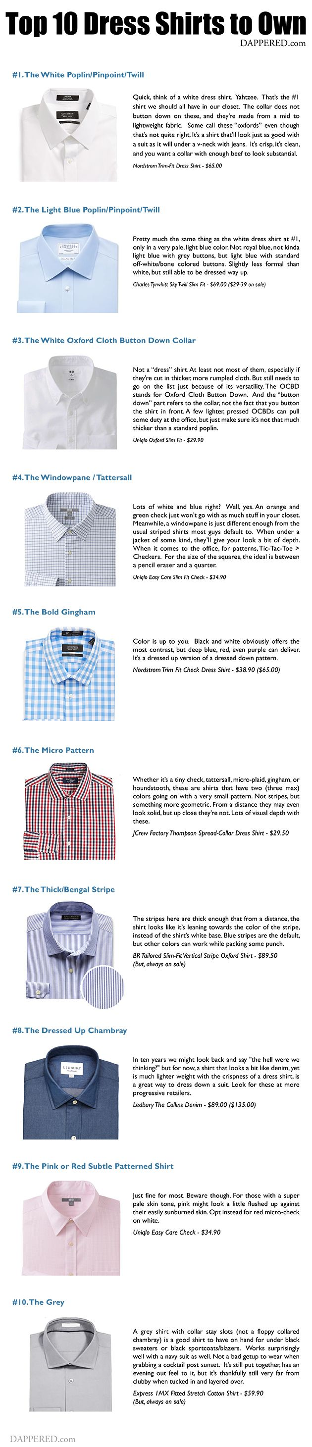 Shirt design types - The Top 10 Types Of Dress Shirts To Own
