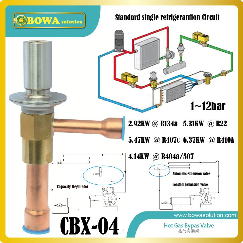 Cbx 04 R410a Pressure Regulator Connecting Compressor Discharge Line And Suction Line To Balance System Pressure As Designed In Fr In 2020 Cool Things To Buy Valve Gas