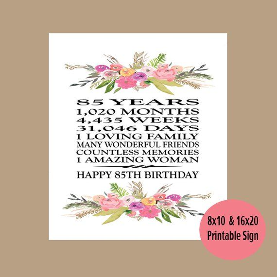 85th Birthday Gift Printable Party Decor 85 Poster 1933 Bir