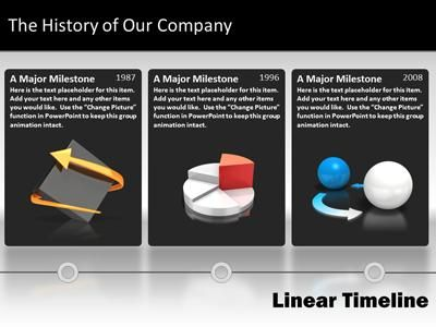 Timeline Tool Kit Powerpoint Template  Training And Presentation