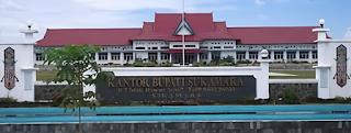 Berikut Ini Daftar Alamat Sekolah Yang Ada Di Kabupaten Sukamara Propinsi Kalimantan Tengah No Sekolah Alamat Desa Keca House Styles Mansions Home Decor
