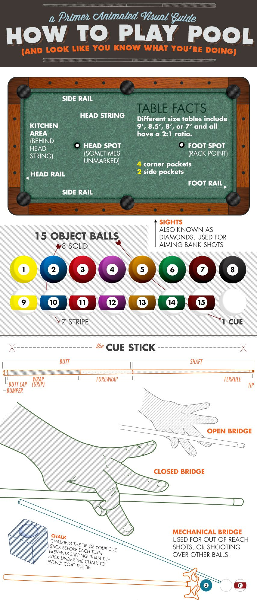 How To Play Pool And Look Like You Know What You Re Doing An Animated Visual Guide Primer Play Pool Pool Table Games Pool Table