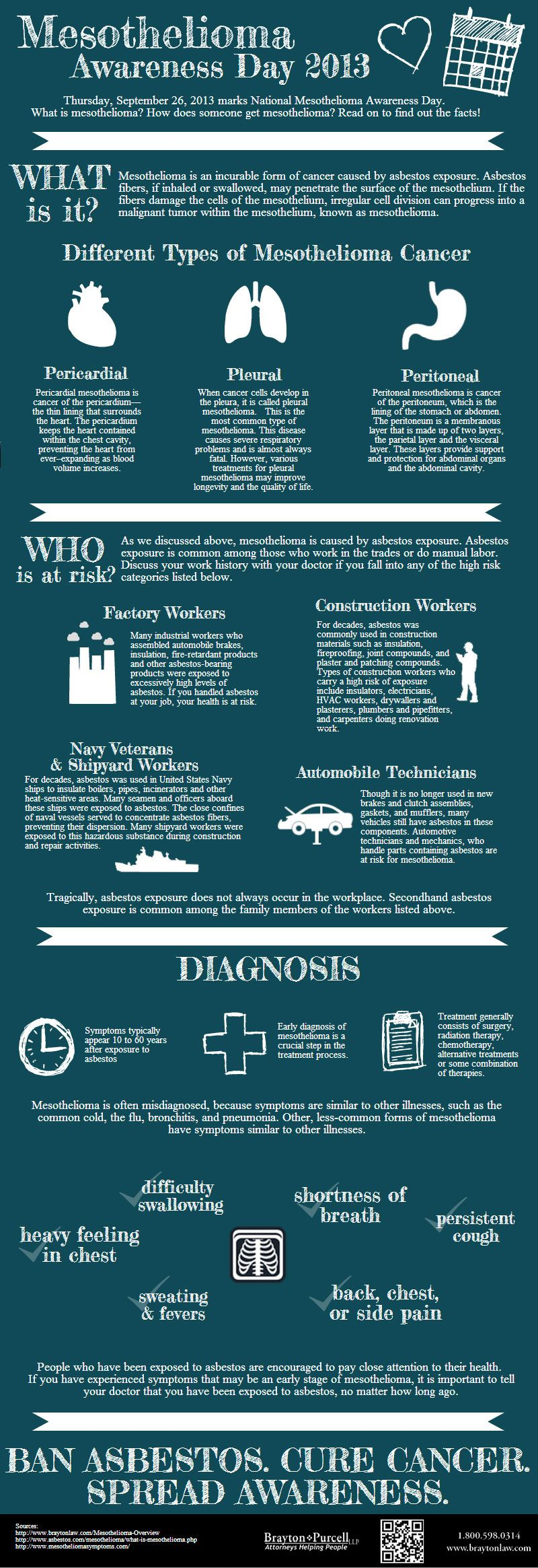 33++ Where asbestos is commonly found