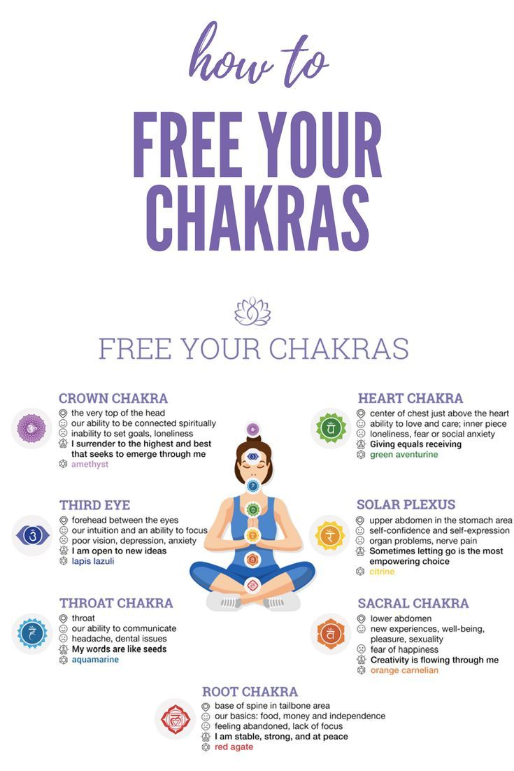 Mantras To Balance Your Chakras Cheat Sheet Chakra Healing Meditation Chakra Affirmations