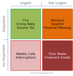 Prioritize tasks be productive task matrix excel for Prioritizing tasks template