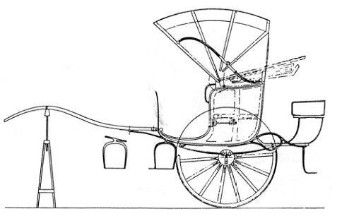 Horse Drawn Buggy Plans Horse Drawn Buggy Plans 木工