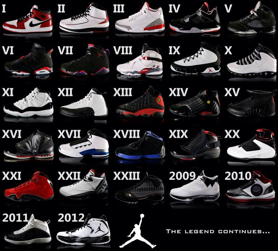 458c2af01d9 Air s over the years. Air s over the years Michael Jordan Shoes ...