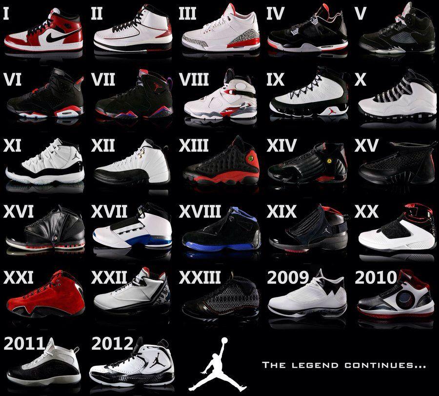 Air's over the years. Michael Jordan ShoesAir ...