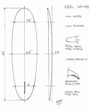 how to ride a shortboard skateboard