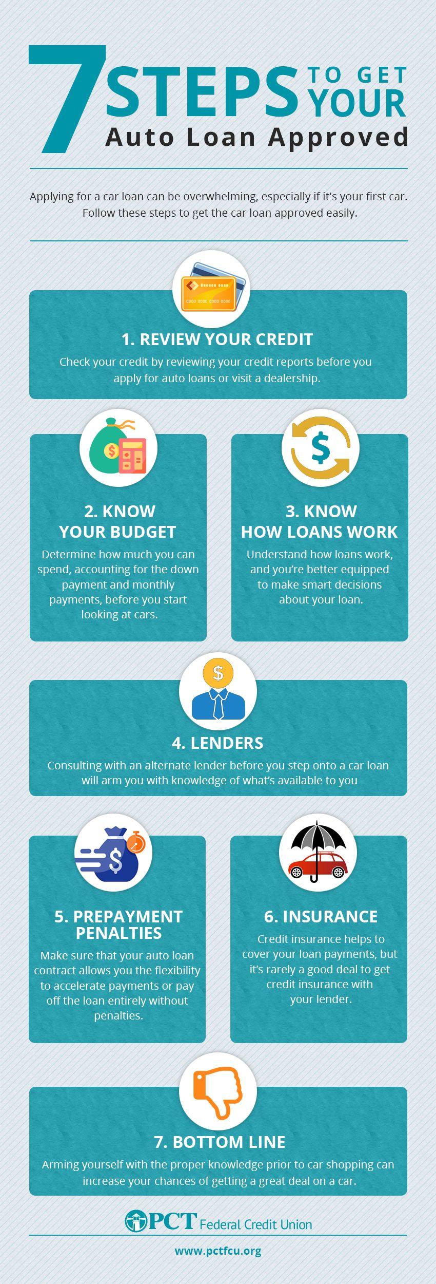 How To Get Best Auto Loans Wareham Car Loans Loan Finance Loans