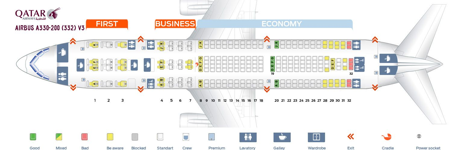 Qatar Airways Fleet Airbus A330 200 Details And Pictures Interior