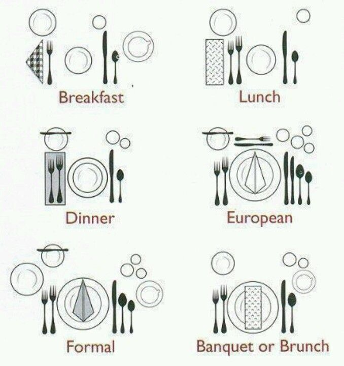 Table settings   Cuisine   Pinterest   Table settings, Food and ...