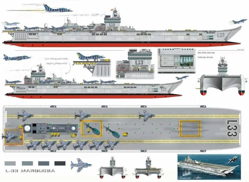 L33 Proyecto Spanish Navy   Aircraft carrier, Military ... Spanish Aircraft Carrier News