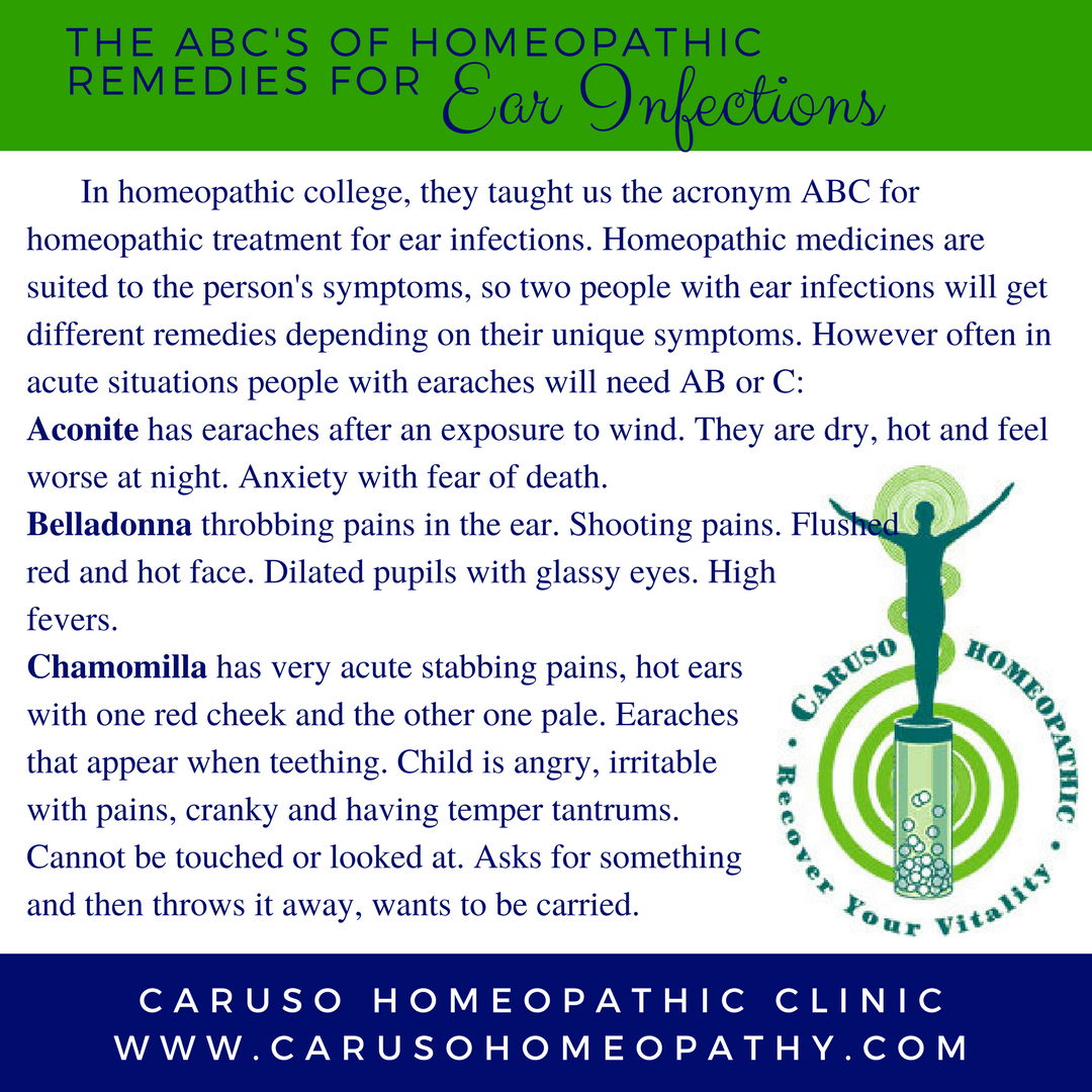 Pin by Ancuța Corina on health in 2020 Homeopathy