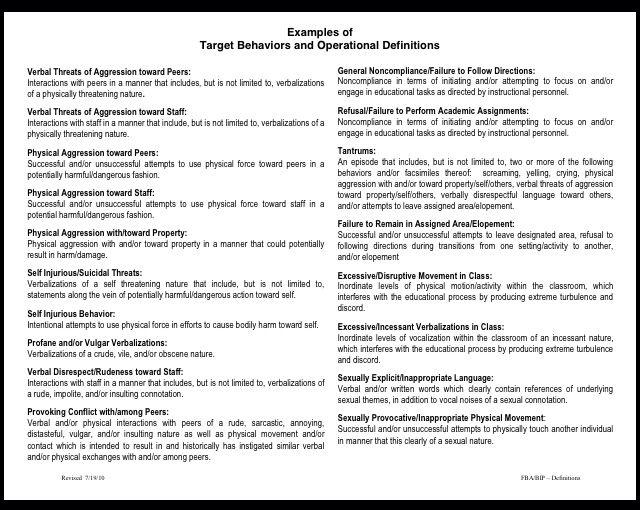 Target Behaviors Positive Behavior Support Applied Behavior Analysis Operational Definition