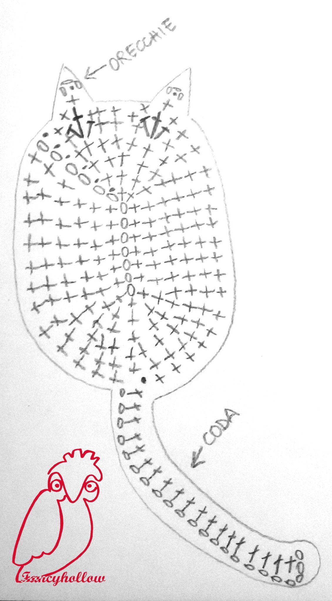 Il segnalibro gatto   crochet   Pinterest   Bordar letras, Patrones ...