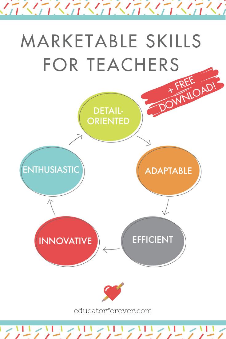 10 Marketable Teacher Skills To Help You Leave The Classroom Educator Forever Teacher Skill Jobs For Teachers Coaching Skills