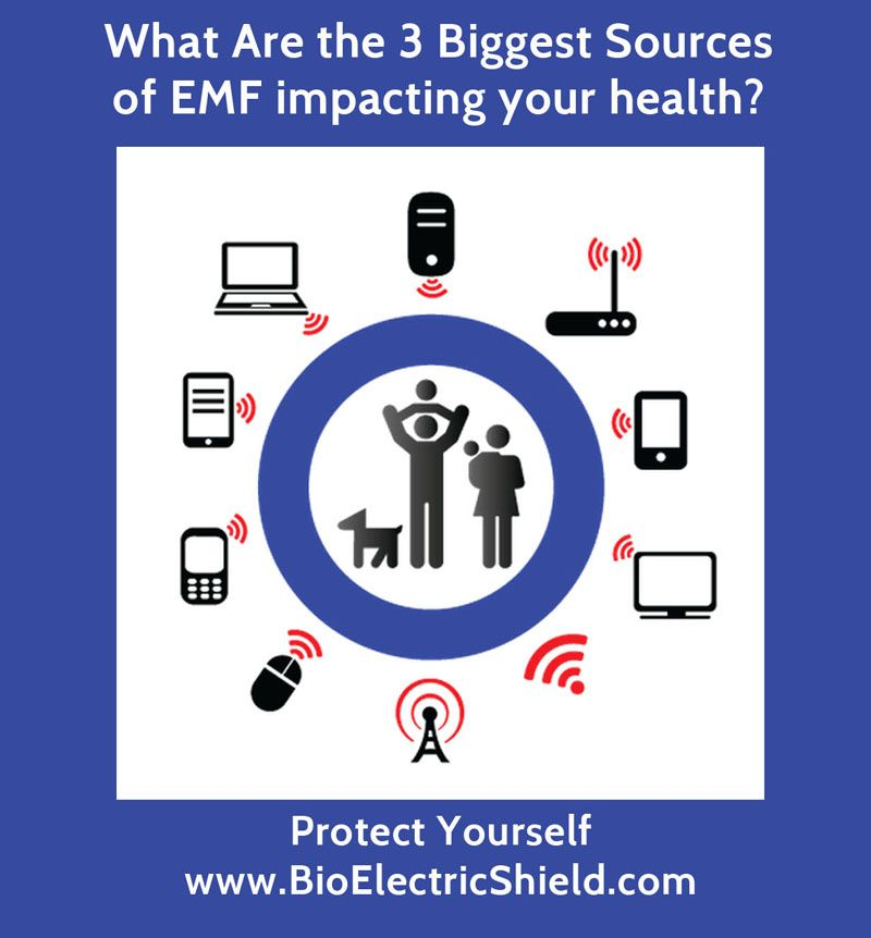 3 Gest Sources Of Emf Are You Aware The Dangers How Can Protect Yourself Bioelectric Shield Protection Pendants Blocker