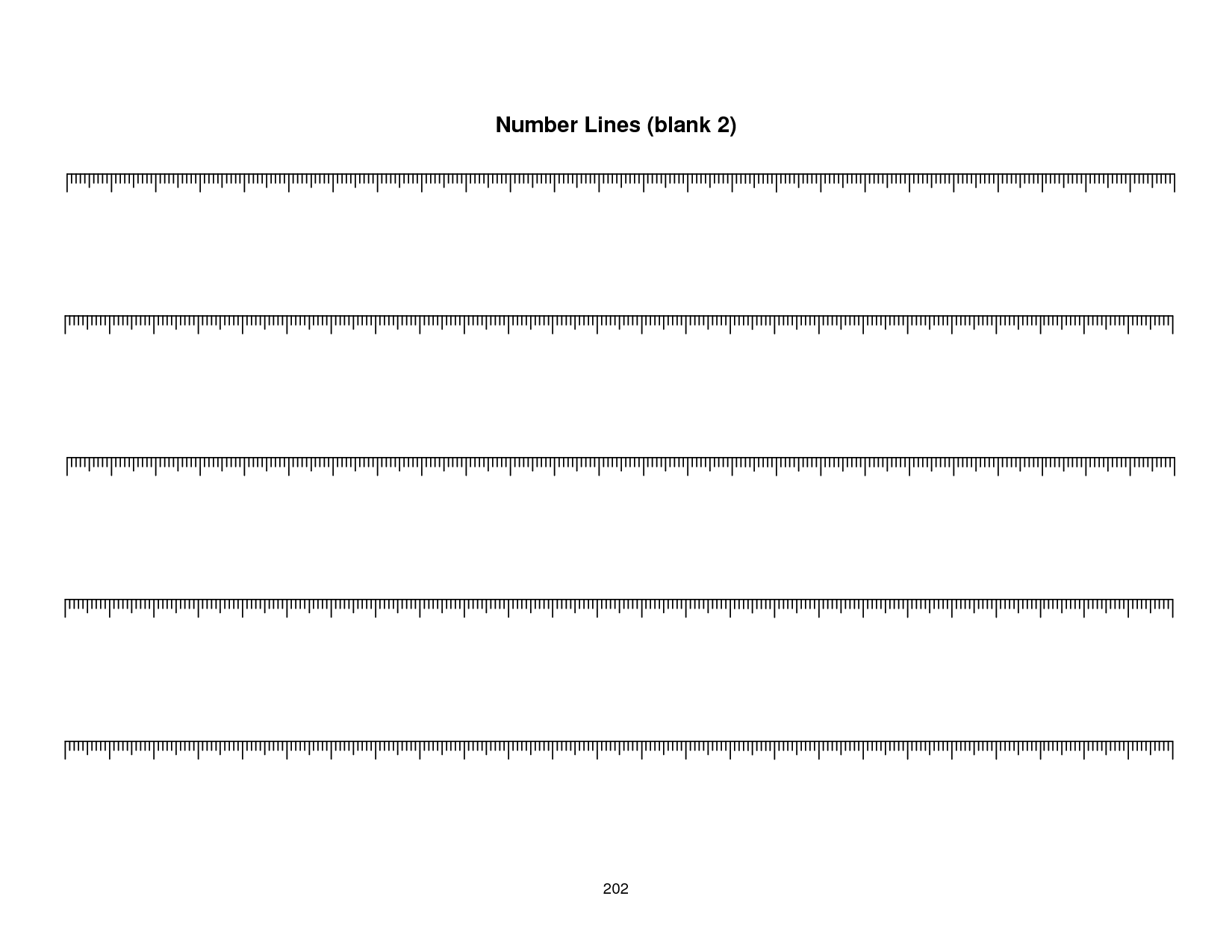 Pin By Kat On Maths Resources Number Line Math Resources Templates