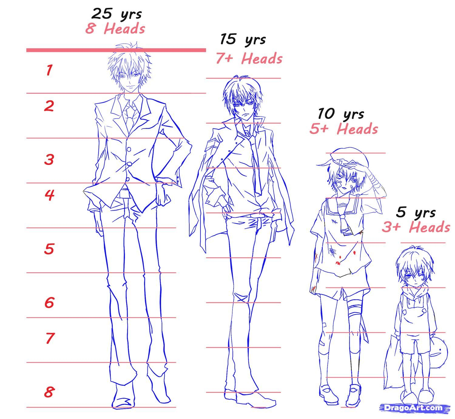 How to Sketch an Anime Boy, Step by Step, Anime People