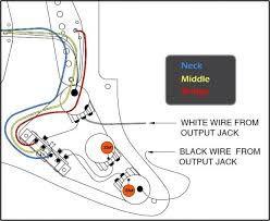 bildresultat f r stratocaster standard wiring guitar pinterest rh pinterest com standard wiring standard wiring practices manual