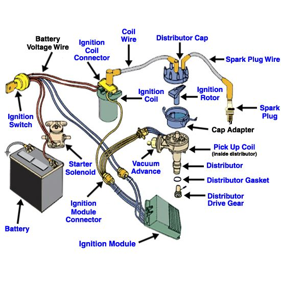 jeep cj coil wiring - wiring diagrams all step-web-a -  step-web-a.babelweb.it  babelweb.it