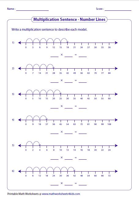 Multiplication Models Worksheets Teaching Multiplication Multiplication Number Line