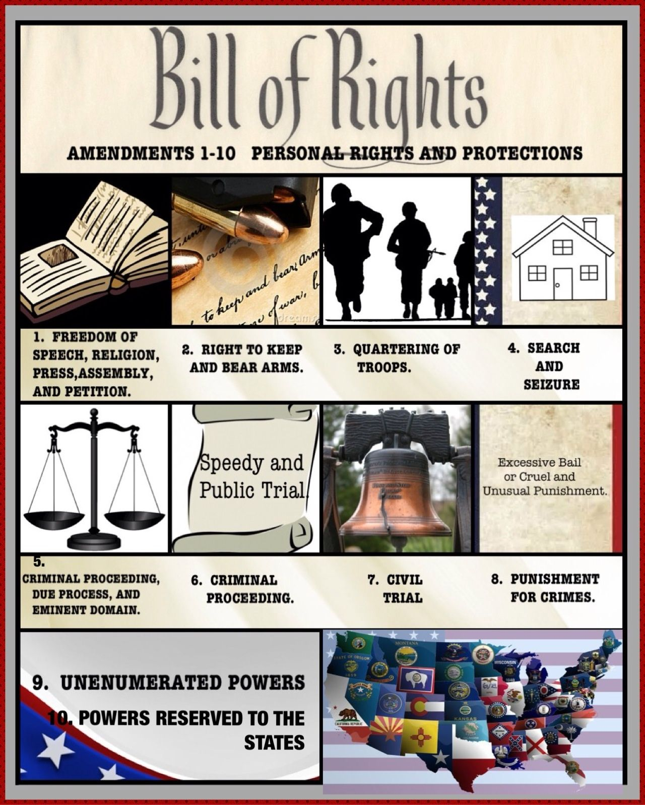 4). THE BILL OF RIGHTS [ 1597 x 1280 Pixel ]