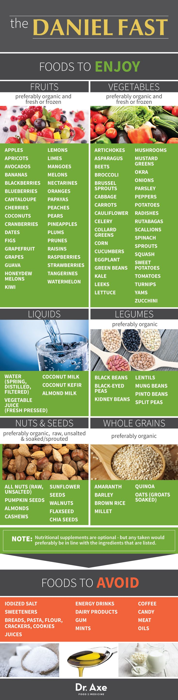 What Is the Daniel Fast? Foods, Benefits, Recipes - Dr. Axe