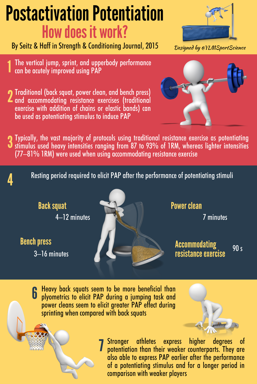 PAP+applied.png (1071×1600) Resistance workout, Strength