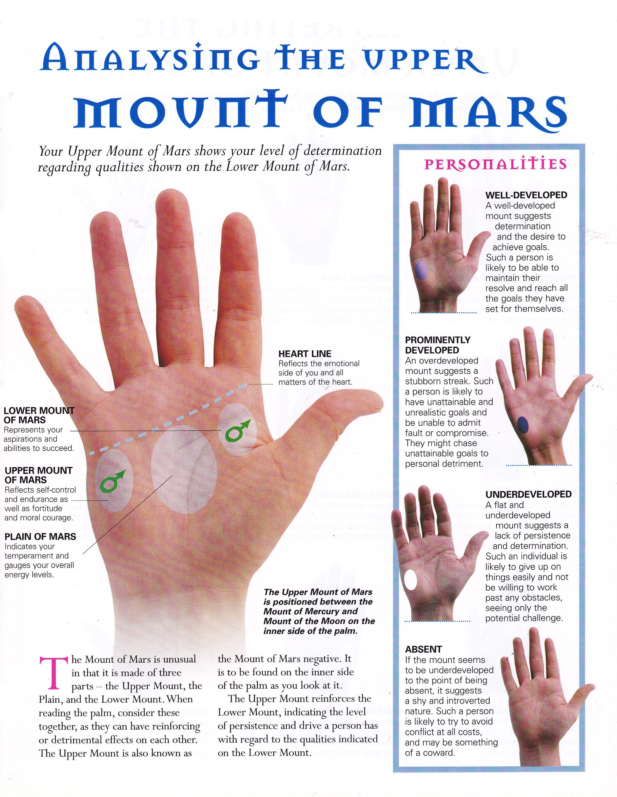 The line of Mars on his hand: where is, which means, photo. Decoding of lines on the palm
