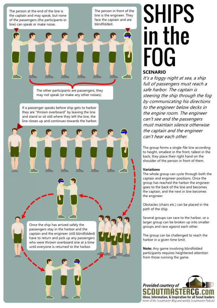 Scout games ship in the fog | Cubscouts/Boyscouts | Pinterest ...
