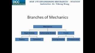 Engineering Mechanics - Statics A Lecture Series