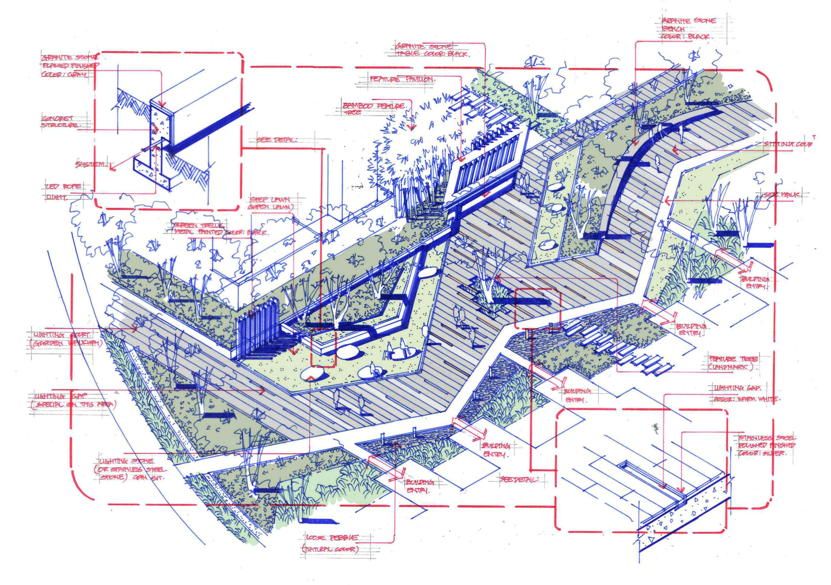 Pin by s1995 on pinterest landscaping sketches and for Landscape and garden design sketchbooks