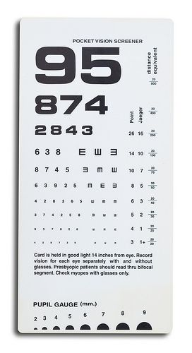 Close uo of near vision card test on white background snellen eye chart digital visual acuity acuitypro software also rh pinterest