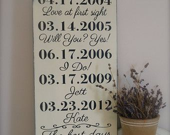 Custom important dates wood sign th anniversary gift family