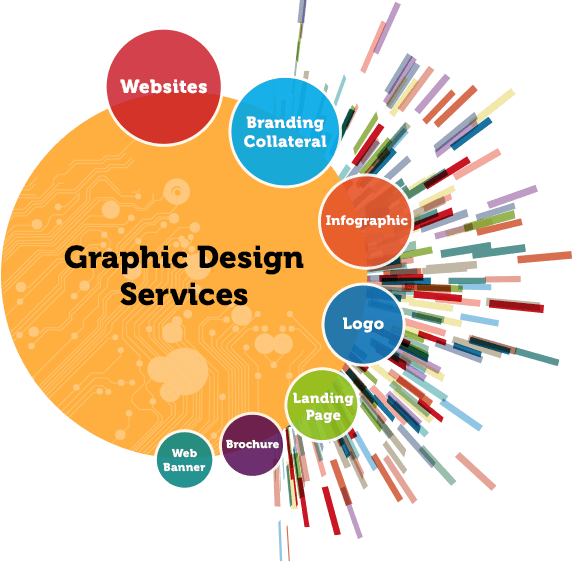 Px Media Is A Boutique Graphic Design Firm That Creates A Clients Brand By Crafting Colors And Shapes Graphic Design Services Graphic Design Company Web Design