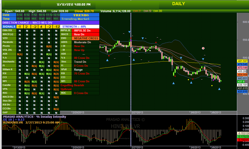 Excitement About Order Flow Trading India
