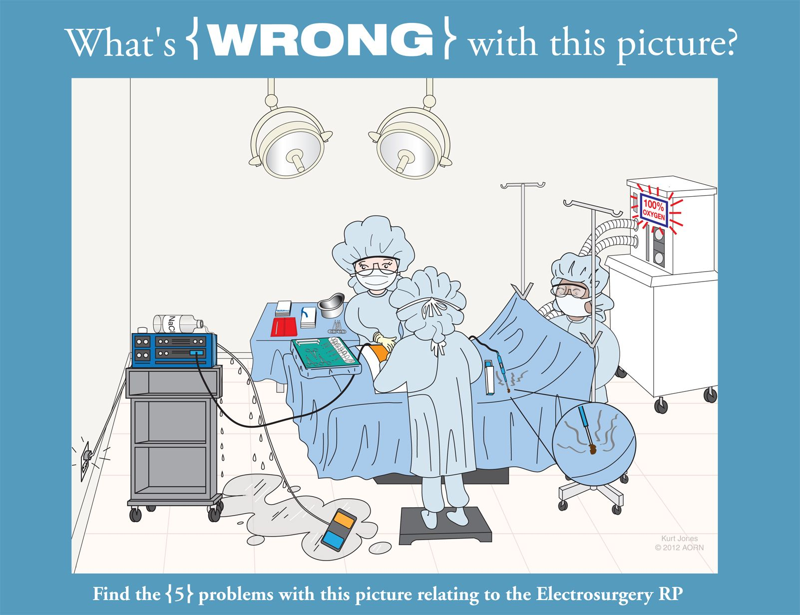 What's Wrong with this Picture Electrosurgery Nurse