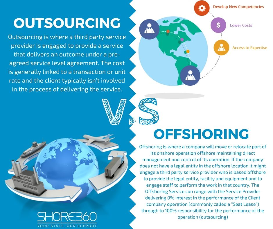 Offshore Outsourcing Service level agreement, Party