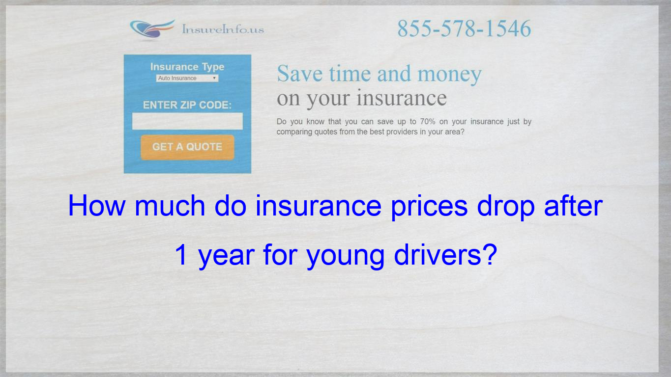 I M A 17 Year Old Male And Paying 125 A Month On Insurance As You Can Imagine Its A Big Hit To My Ban Cheap Health Insurance Compare Quotes Be Yourself Quotes