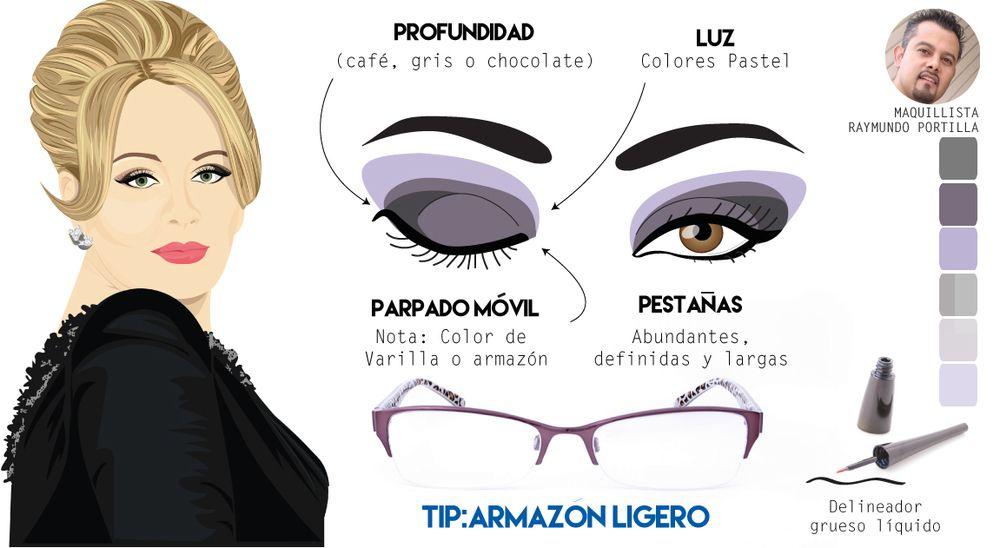 Tipo De Cejas Para Cara Redonda Y Ojos Grandes