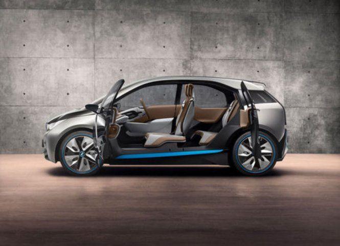 elektrische auto is goed voor het milieu dus groen