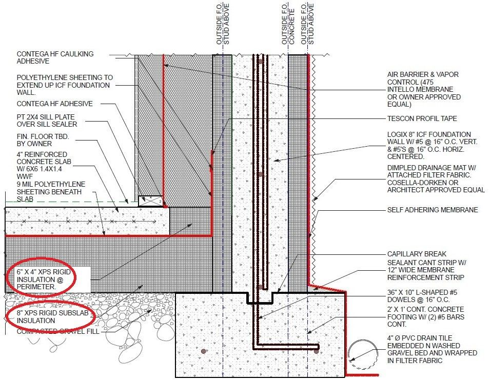 Pin On Passive House Building Details