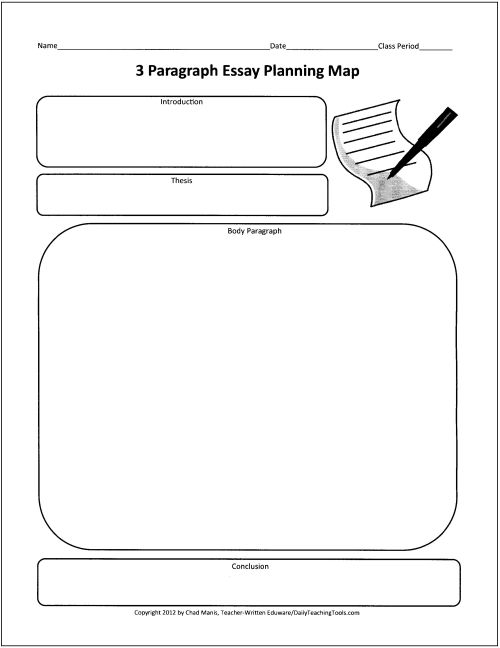 Beginning Expository Graphic Organizer To Guide Students Through